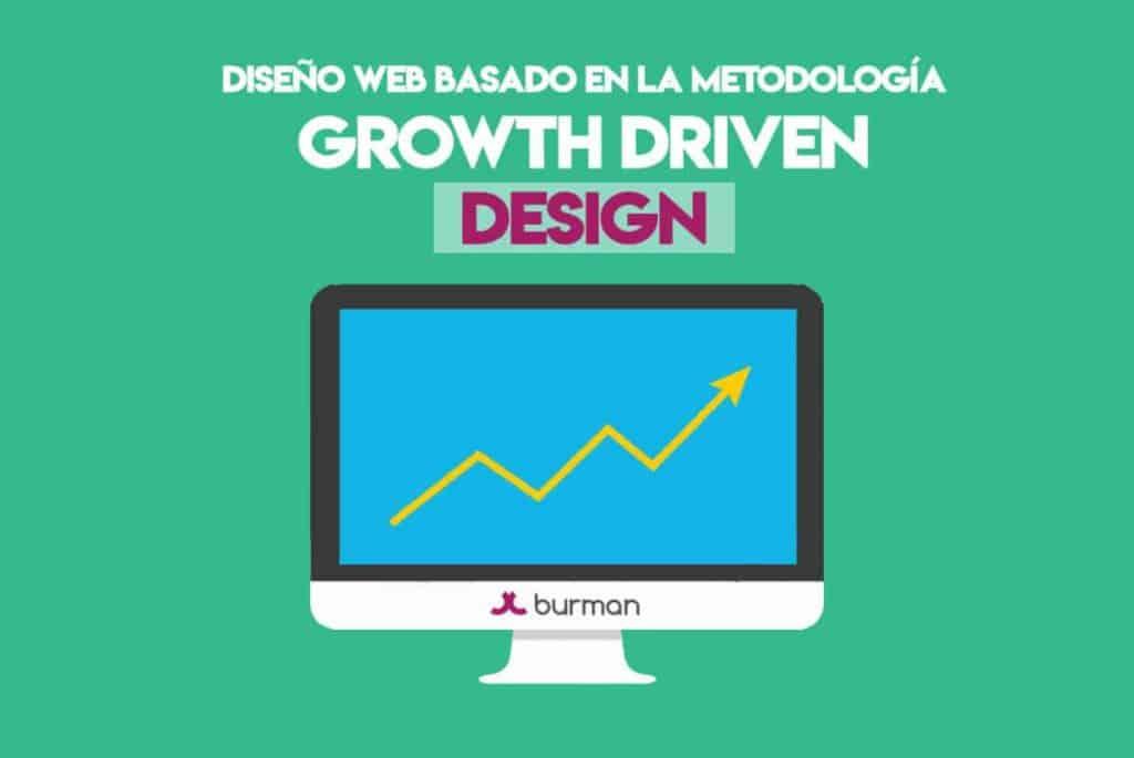 Diseño Web basado en la metodología Growth-Driven Design