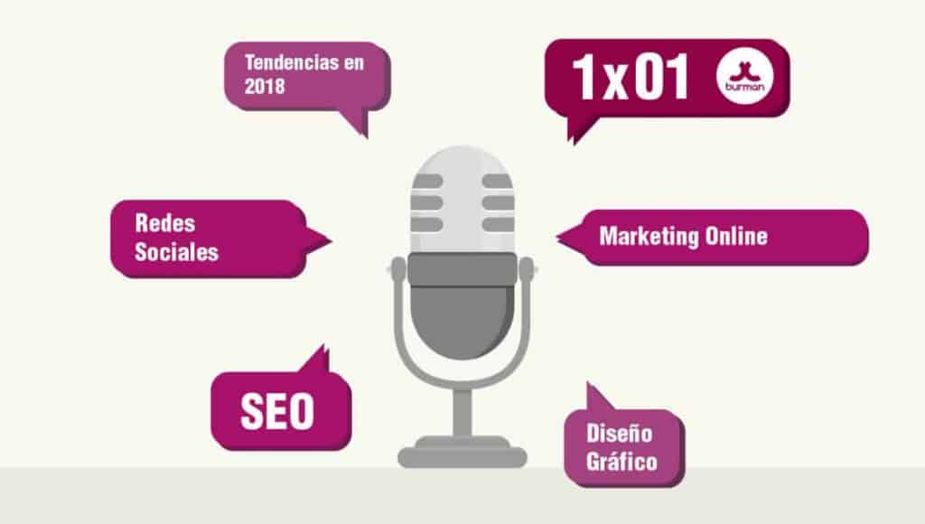 Podcast-1x01-Marketing-online-seo-redes-sociales-diseño-grafico