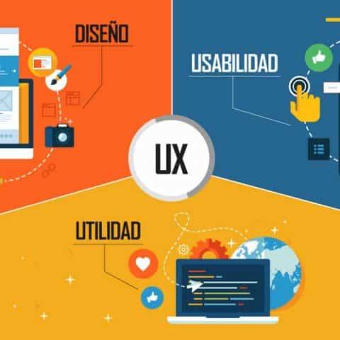Experiencia de usuario, usabilidad, diseño y utilidad de un sitio web