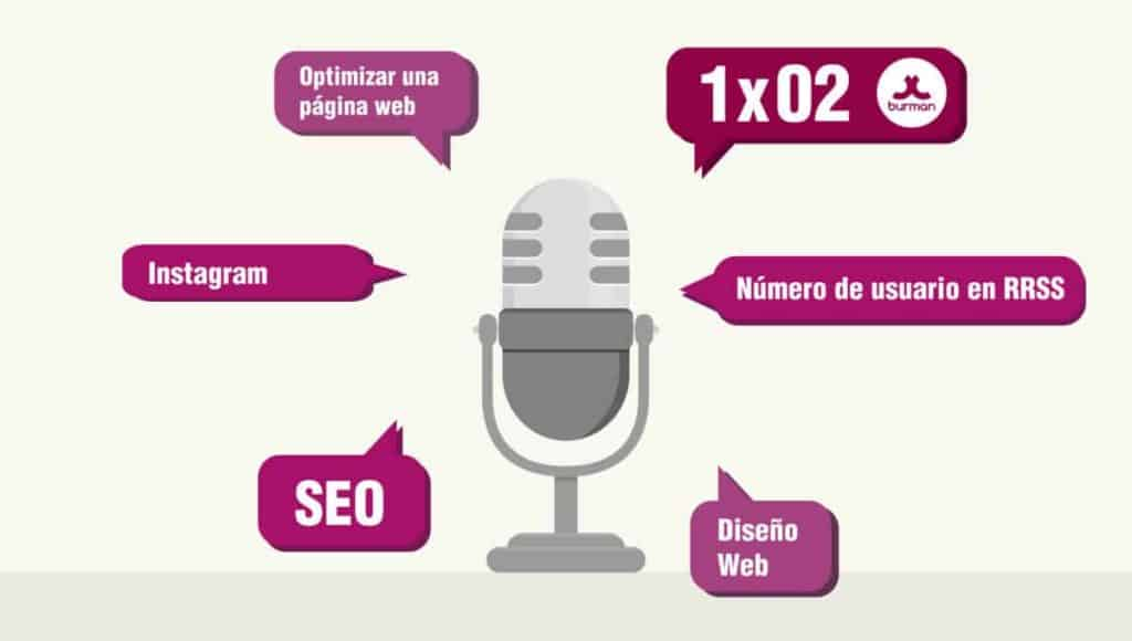 Podcast-1x01-Proceso-de-optimizacion-de-una-pagina-web
