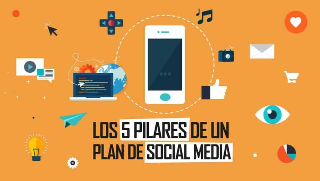 5-pilares-de-un-plan-de-social-media