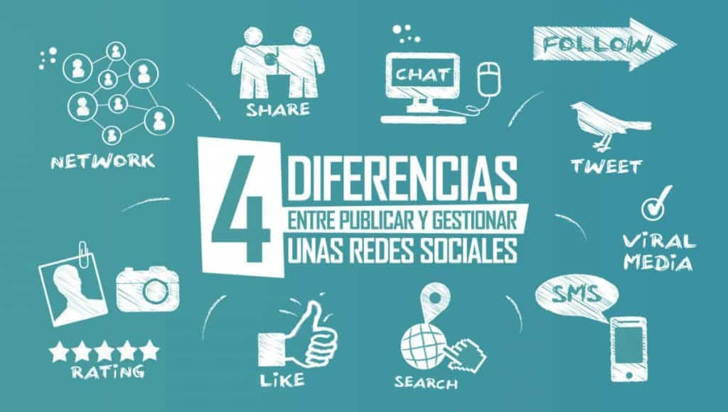 4-diferencias-entre-publicar-gestionar-redes-sociales