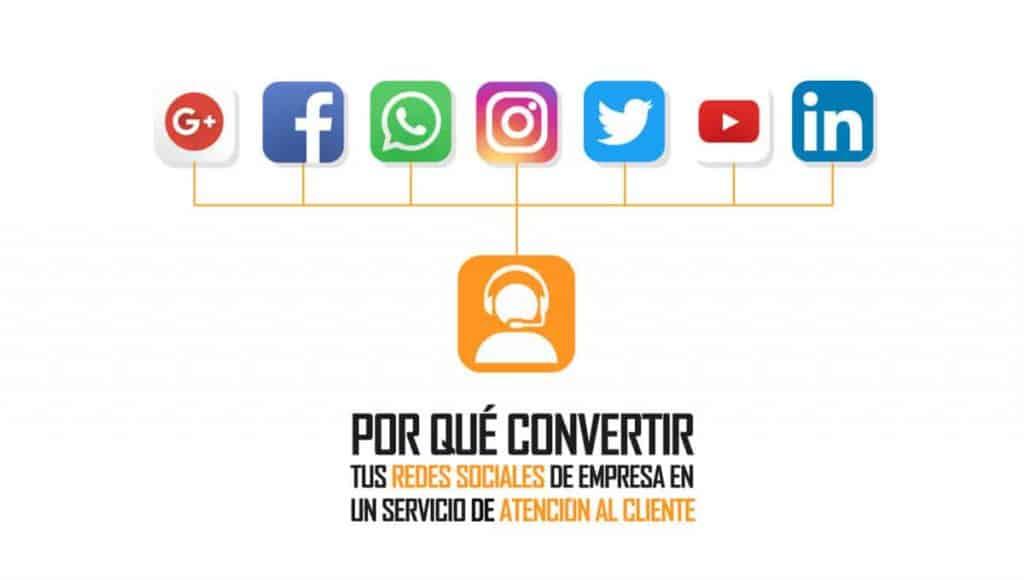 Por qué convertir tus redes sociales de empresa en un servicio de atención al cliente