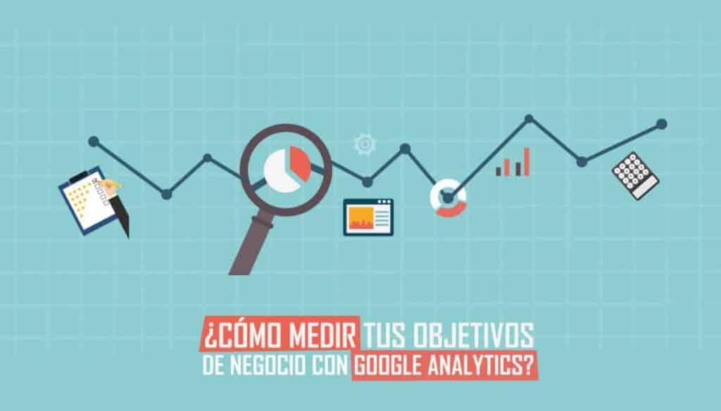 Cómo medir objetivos con Google Analytics