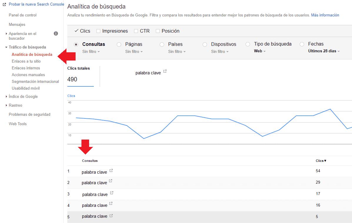 Seguimiento SEO con Google Search Console