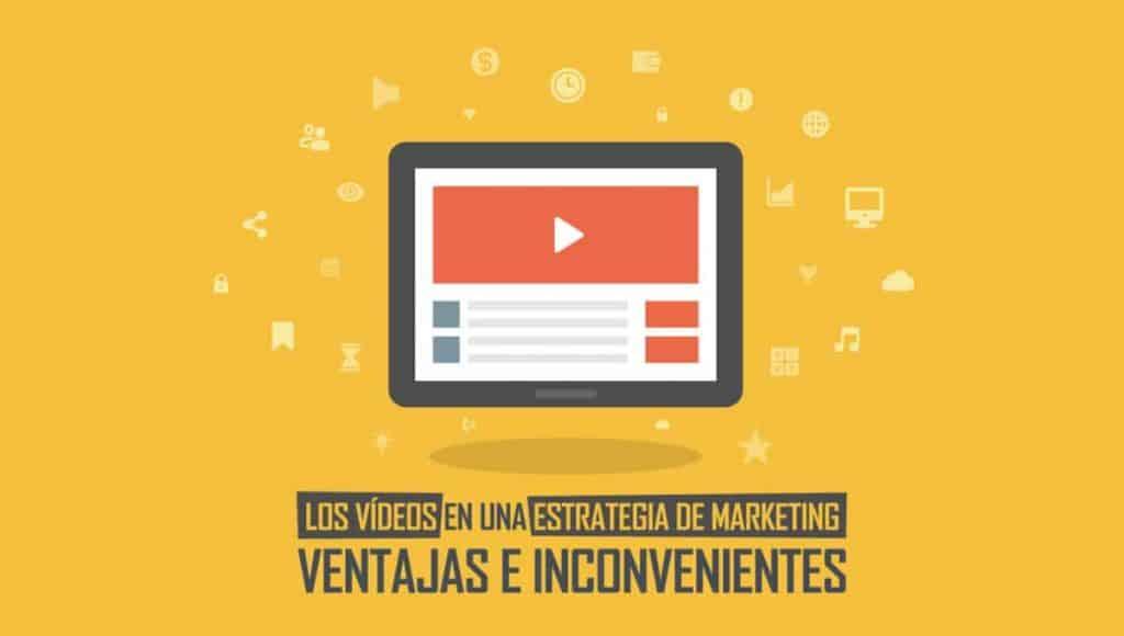 El vídeo en una estrategia de marketing