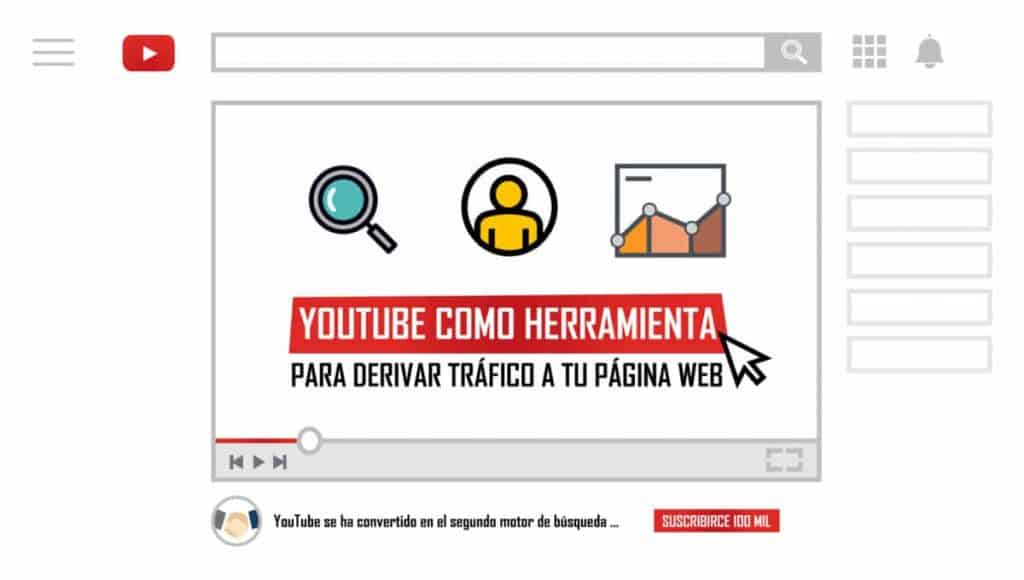 youtube-herramienta-derivar-trafico-pagina-web