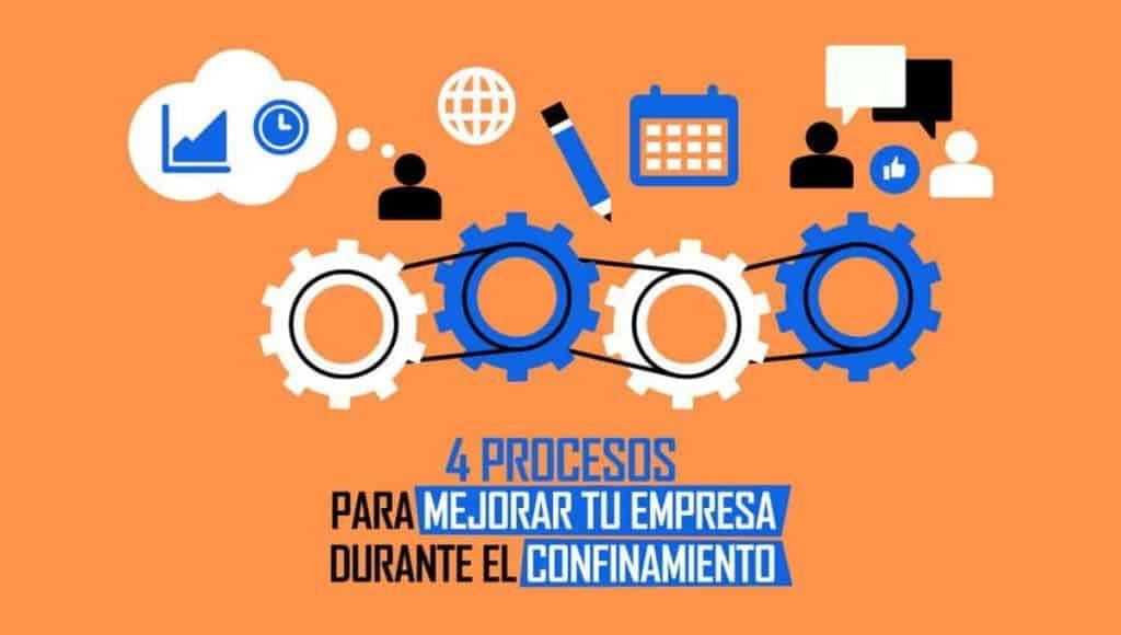 4 procesos mejorar tu empresa en el confinamiento